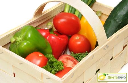 Овощная диета для похудения меню 10