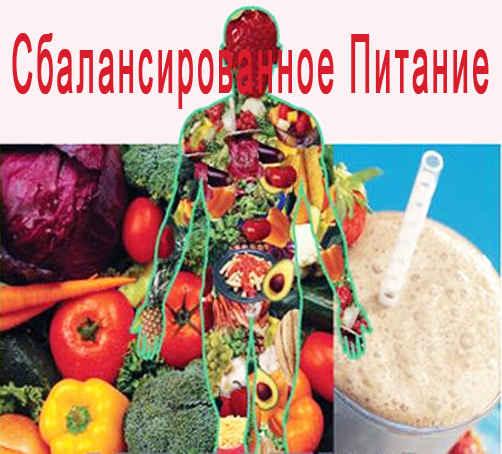 Яичная диета на 4 дня
