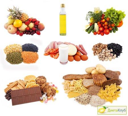 диетолог продукты питания