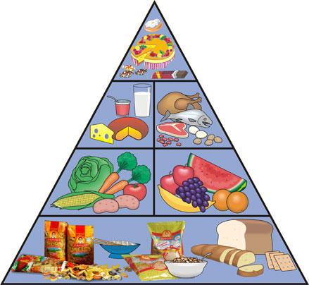 все для здорового питания капитал тольятти