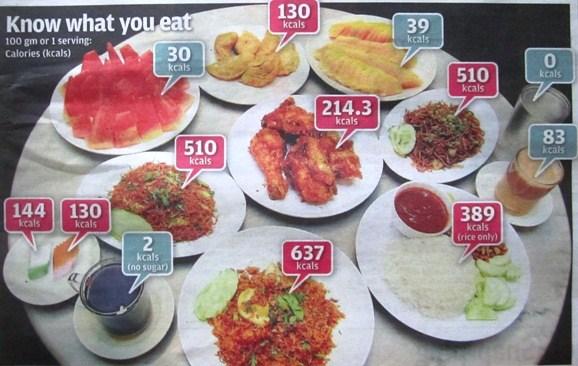 Кремлевская диета для похудения таблица продуктов в